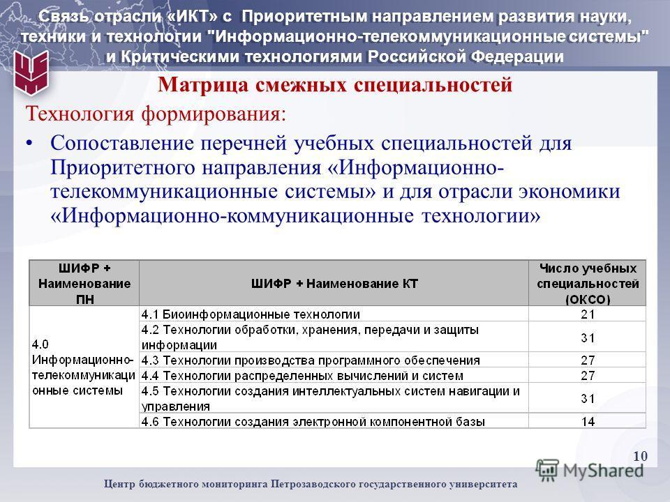 10 Центр бюджетного мониторинга Петрозаводского государственного университета Связь отрасли «ИКТ» с Приоритетным направлением развития науки, техники и технологии