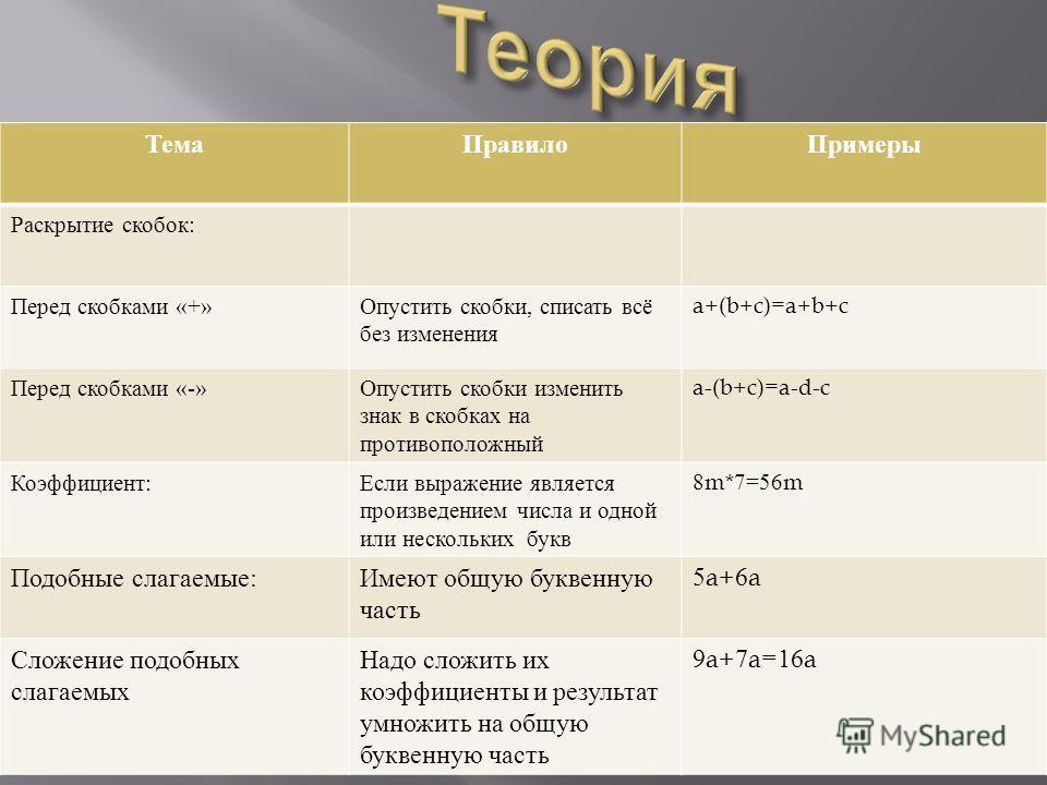 Выполнили Бородкина Кристина, Старкова Юлия