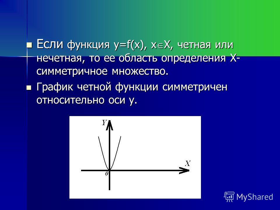 Если функция y=f(x), x X, четная или нечетная, то ее область определения X- симметричное множество. Если функция y=f(x), x X, четная или нечетная, то ее область определения X- симметричное множество. График четной функции симметричен относительно оси