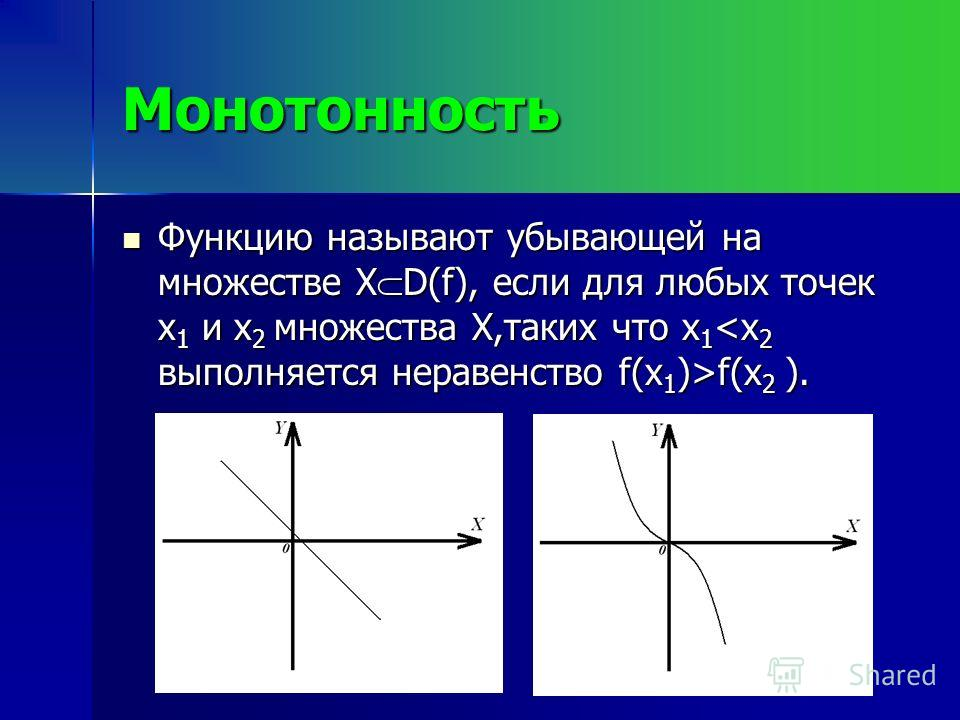 Функцию называют убывающей на множестве X D(f), если для любых точек x 1 и x 2 множества X,таких что x 1 f(x 2 ). Функцию называют убывающей на множестве X D(f), если для любых точек x 1 и x 2 множества X,таких что x 1 f(x 2 ). Монотонность