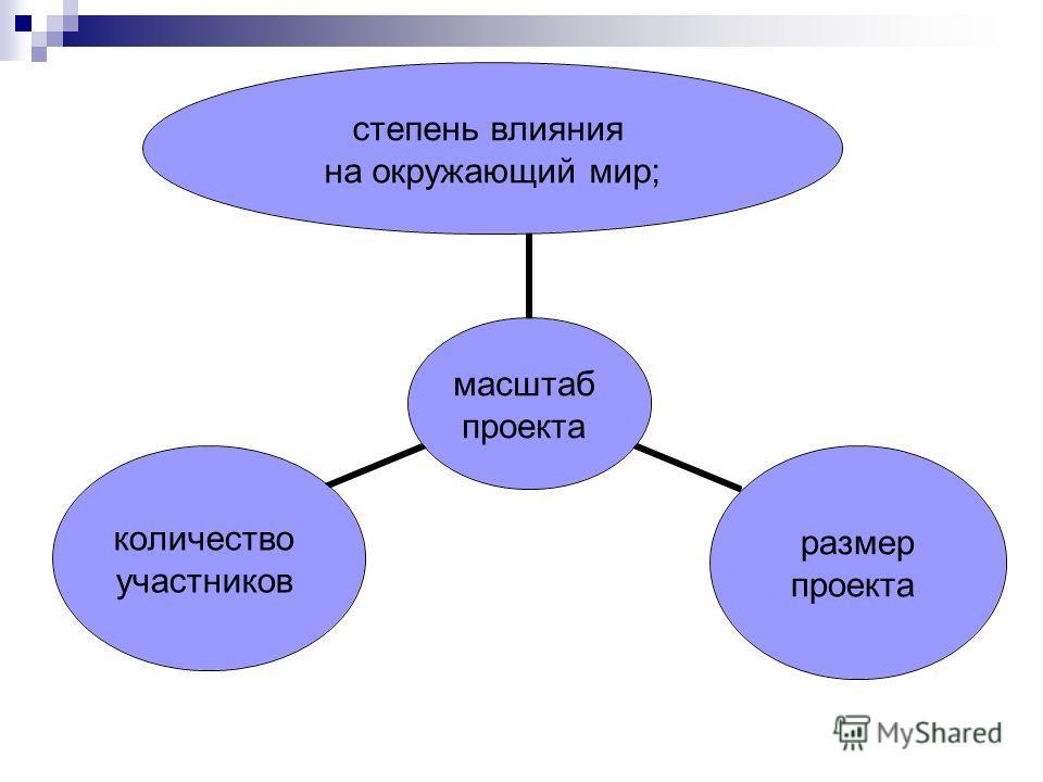 масштаб проекта степень влияния на окружающий мир; размер проекта количество участников