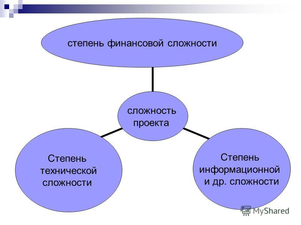 сложность проекта степень финансовой сложности Степень информационной и др. сложности Степень технической сложности