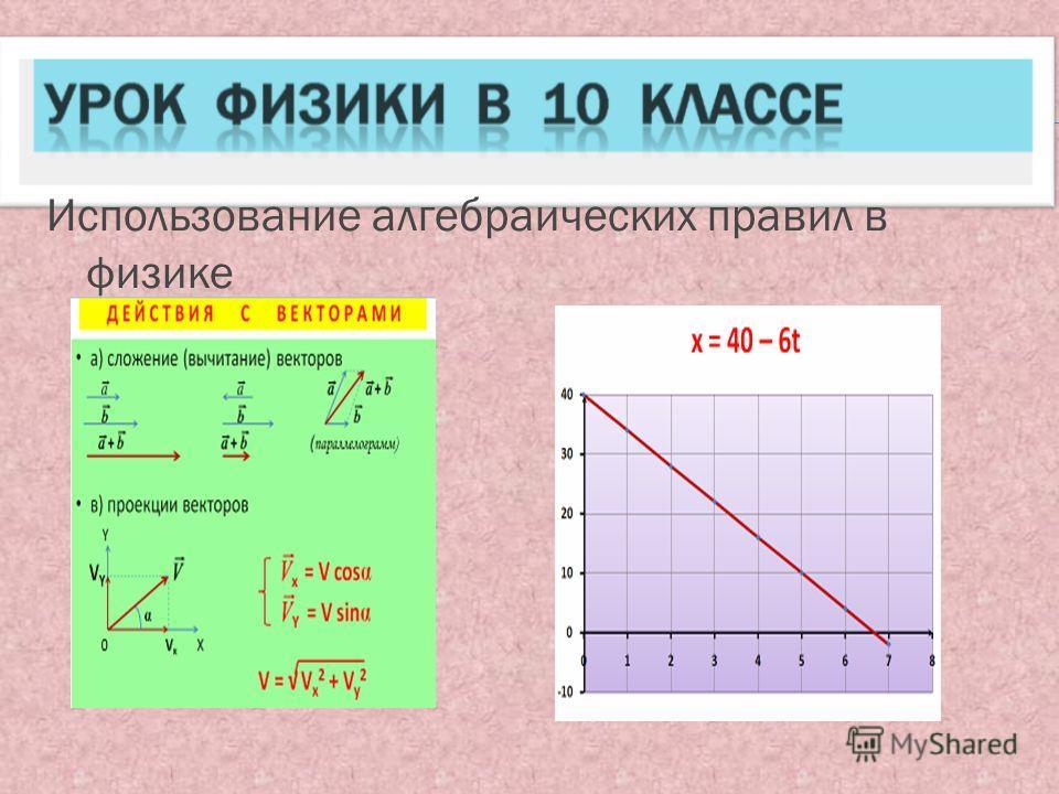 Использование алгебраических правил в физике