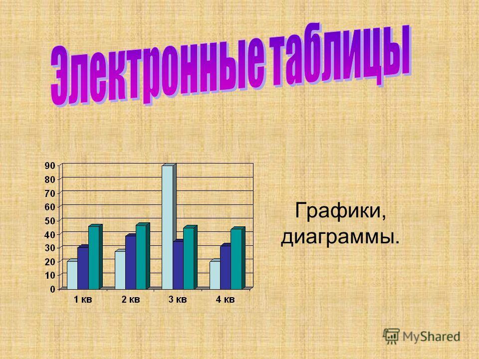 Графики, диаграммы.