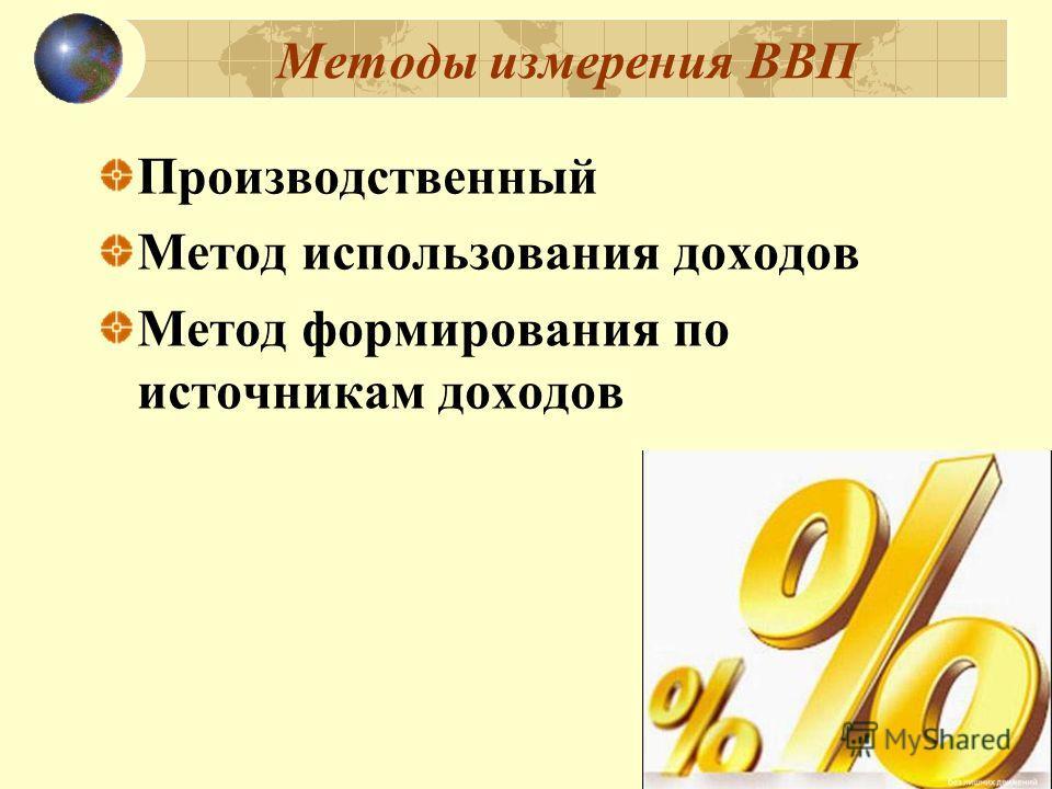 Методы измерения ВВП Производственный Метод использования доходов Метод формирования по источникам доходов