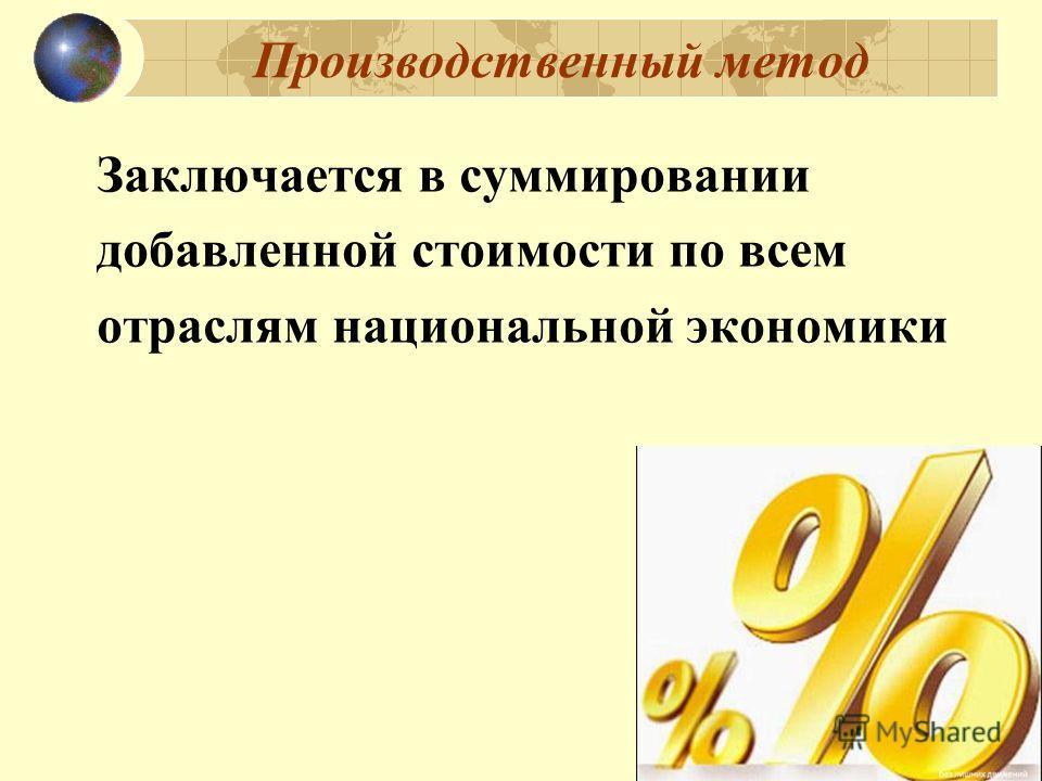 Производственный метод Заключается в суммировании добавленной стоимости по всем отраслям национальной экономики