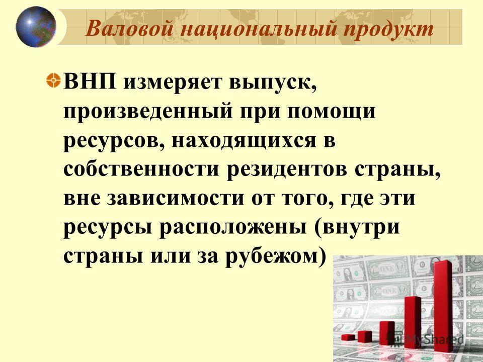Валовой национальный продукт ВНП измеряет выпуск, произведенный при помощи ресурсов, находящихся в собственности резидентов страны, вне зависимости от того, где эти ресурсы расположены (внутри страны или за рубежом)