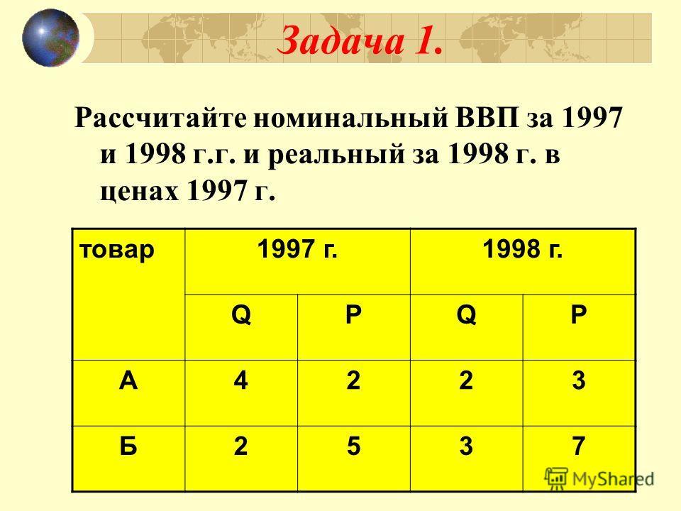 Задача 1. Рассчитайте номинальный ВВП за 1997 и 1998 г.г. и реальный за 1998 г. в ценах 1997 г. товар1997 г.1998 г. QPQP А4223 Б2537