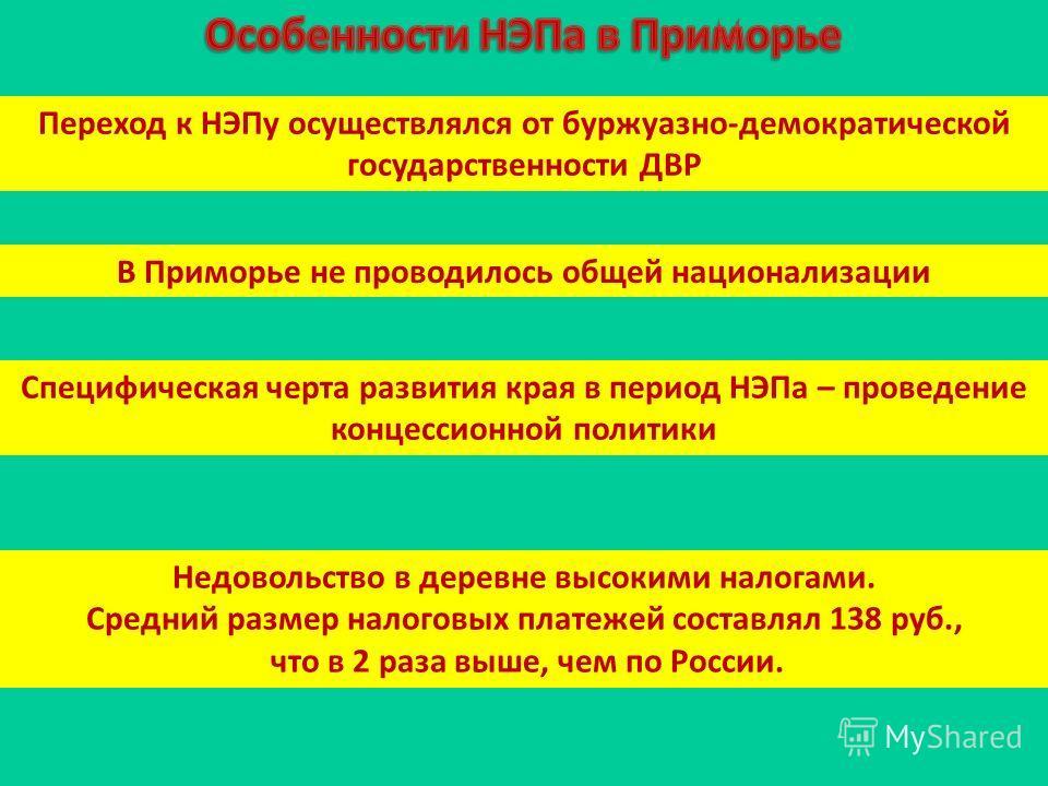 Переход к НЭПу осуществлялся от буржуазно-демократической государственности ДВР В Приморье не проводилось общей национализации Специфическая черта развития края в период НЭПа – проведение концессионной политики Недовольство в деревне высокими налогам