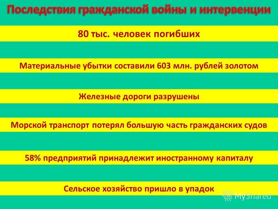 80 тыс. человек погибших Материальные убытки составили 603 млн. рублей золотом Железные дороги разрушены Морской транспорт потерял большую часть гражданских судов 58% предприятий принадлежит иностранному капиталу Сельское хозяйство пришло в упадок