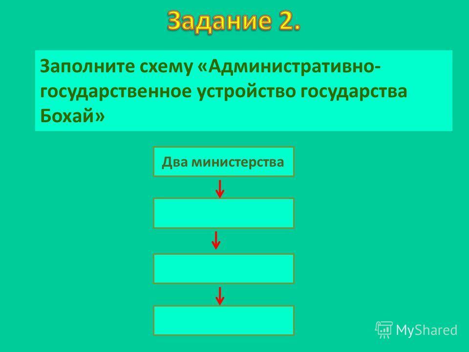 Заполните схему «Административно- государственное устройство государства Бохай» Два министерства