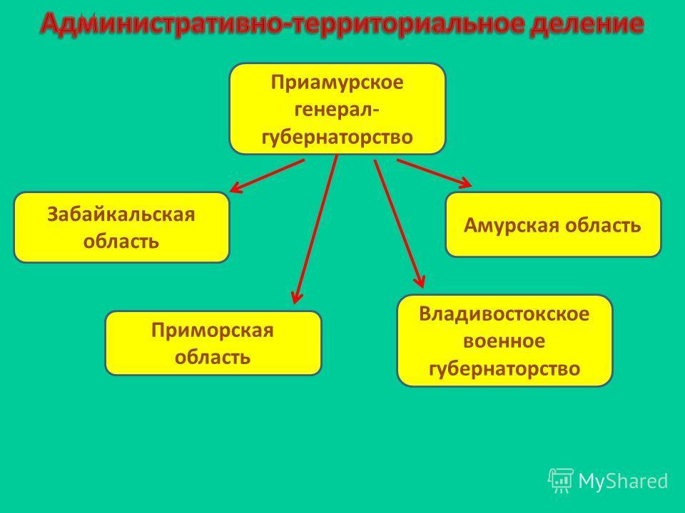 Приамурское генерал- губернаторство Амурская область Забайкальская область Приморская область Владивостокское военное губернаторство