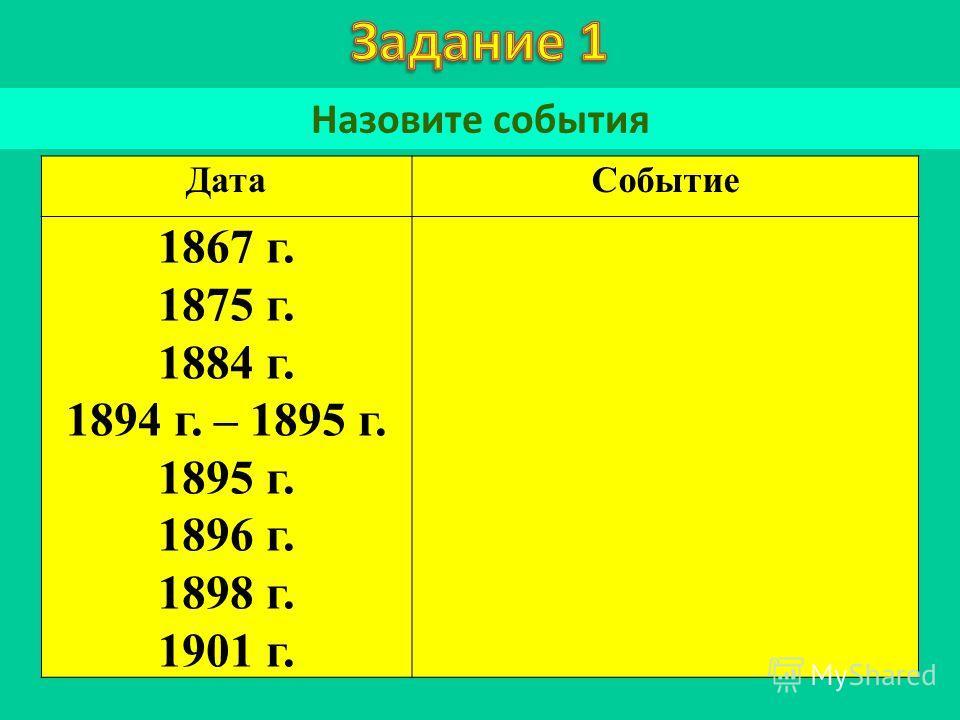 Назовите события ДатаСобытие 1867 г. 1875 г. 1884 г. 1894 г. – 1895 г. 1895 г. 1896 г. 1898 г. 1901 г.