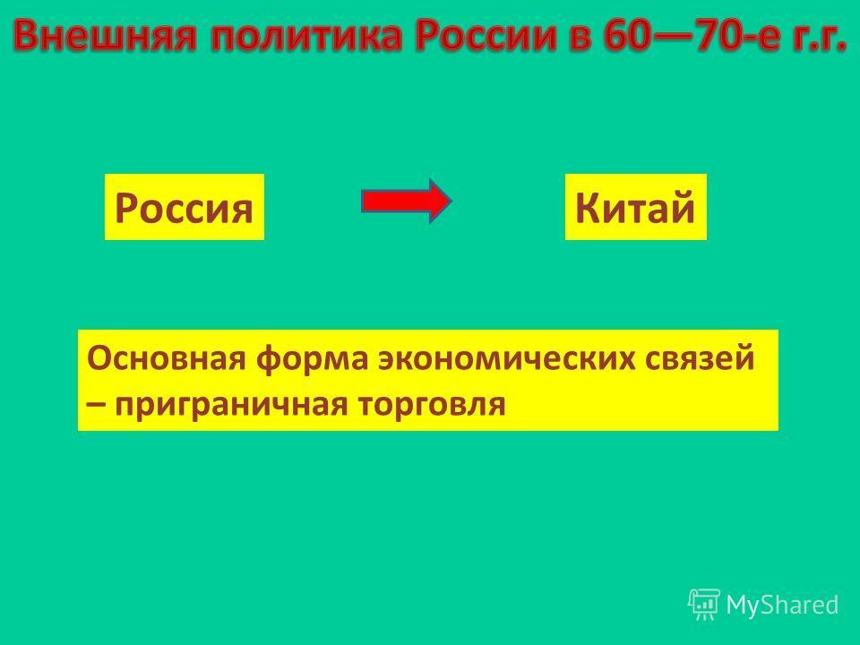 РоссияКитай Основная форма экономических связей – приграничная торговля