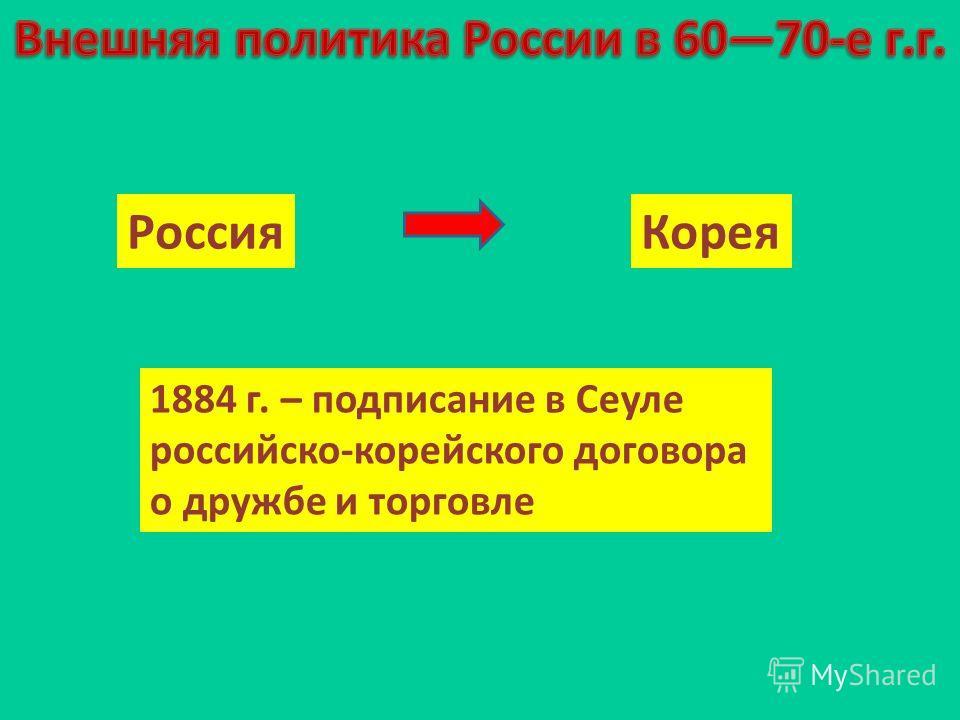 РоссияКорея 1884 г. – подписание в Сеуле российско-корейского договора о дружбе и торговле