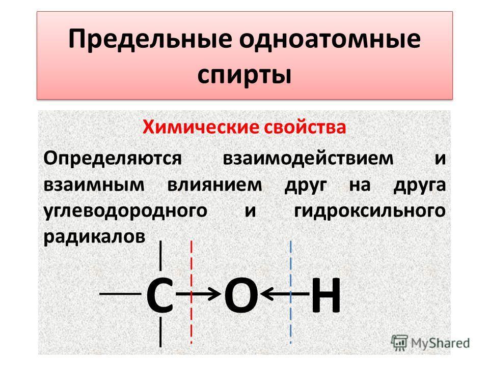 Предельные одноатомные спирты Химические свойства Определяются взаимодействием и взаимным влиянием друг на друга углеводородного и гидроксильного радикалов С О Н