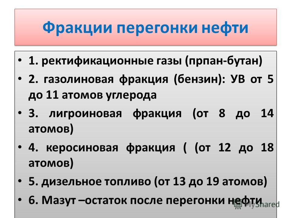 Фракции перегонки нефти 1. ректификационные газы (прпан-бутан) 2. газолиновая фракция (бензин): УВ от 5 до 11 атомов углерода 3. лигроиновая фракция (от 8 до 14 атомов) 4. керосиновая фракция ( (от 12 до 18 атомов) 5. дизельное топливо (от 13 до 19 а