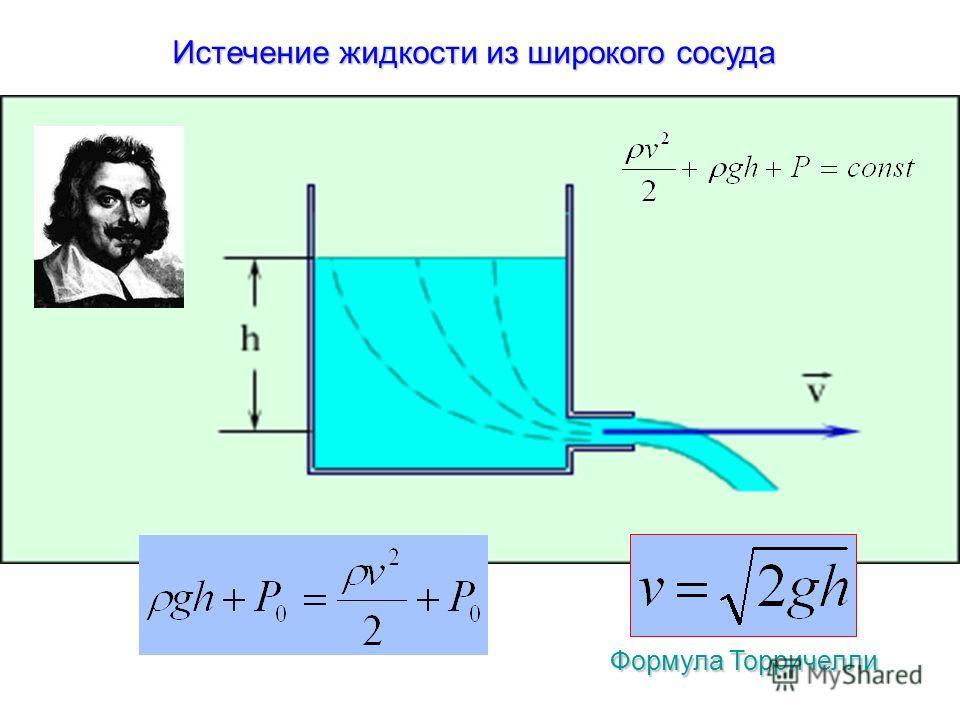 Истечение жидкости из широкого сосуда Формула Торричелли