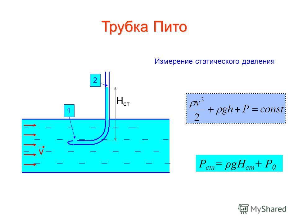 Трубка Пито Измерение статического давления 12 Н ст v P ст = ρgH ст + P 0