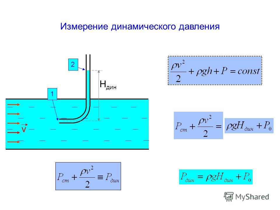 Н дин Измерение динамического давления 12 v