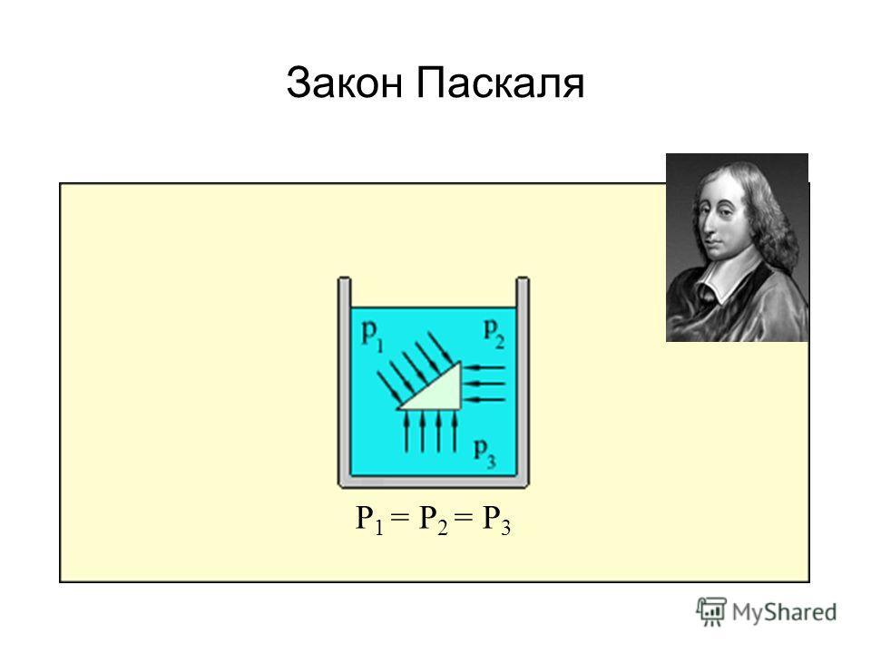 Закон Паскаля P 1 = P 2 = P 3