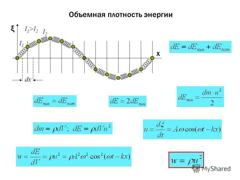 l 1 l 2 l 1 >l 2 dx Объемная плотность энергии ξ х