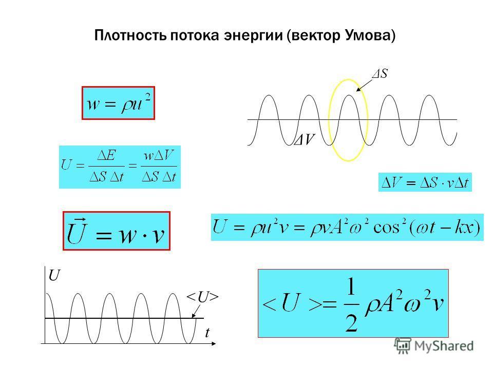 Плотность потока энергии (вектор Умова) v vΔtvΔt ΔSΔS ΔV U t