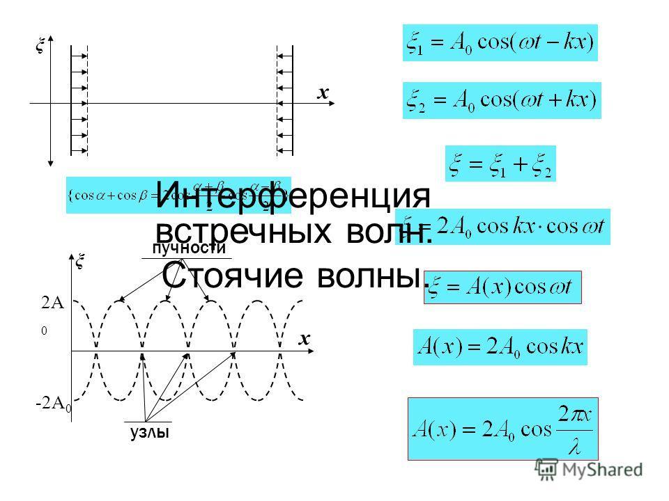 ξ х 2A 0 -2A 0 х пучности узлы ξ Интерференция встречных волн. Стоячие волны.