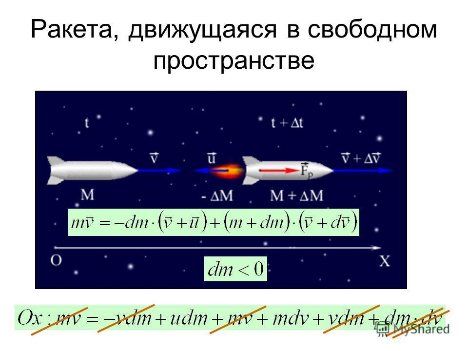 Ракета, движущаяся в свободном пространстве