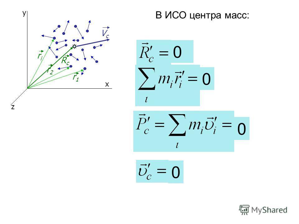 y x z riri RcRc VcVc r1r1 r2r2 В ИСО центра масс: 0 0 0 0