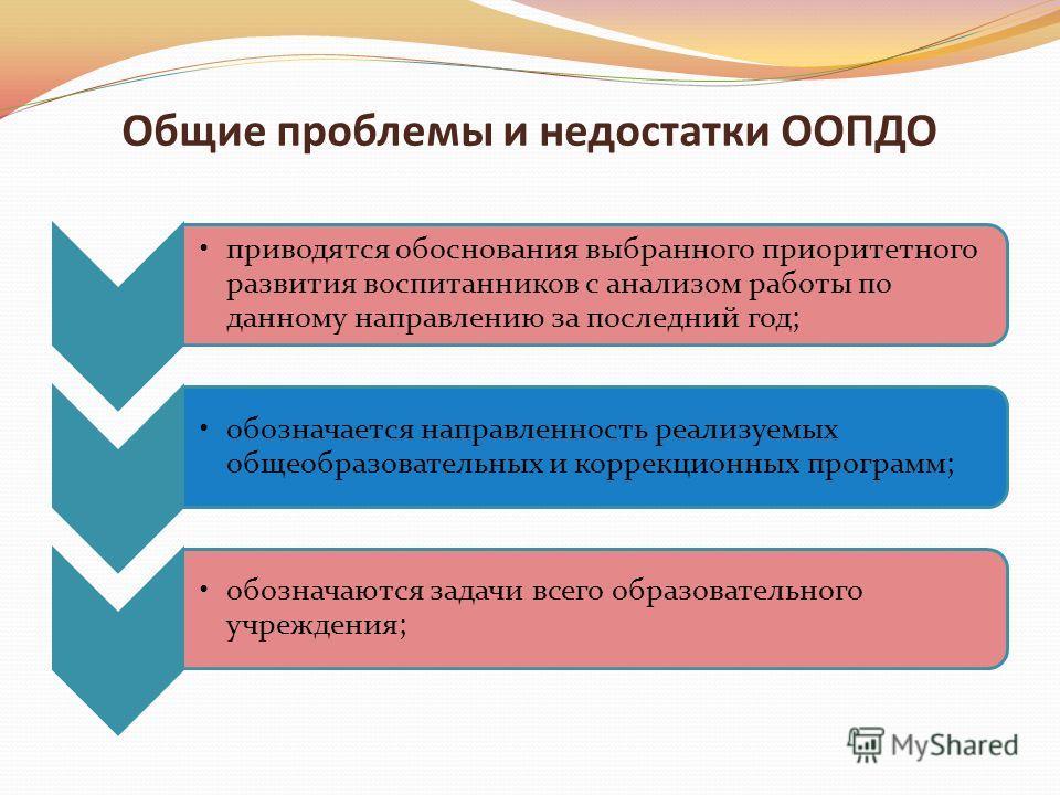 Общие проблемы и недостатки ООПДО приводятся обоснования выбранного приоритетного развития воспитанников с анализом работы по данному направлению за последний год; обозначается направленность реализуемых общеобразовательных и коррекционных программ;