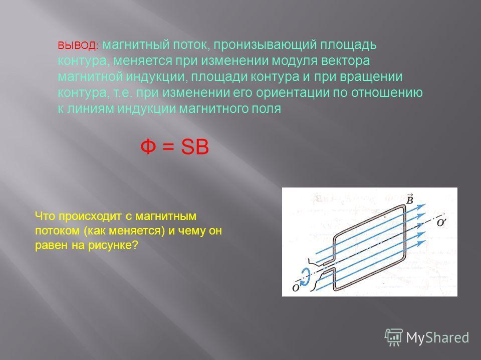 ВЫВОД: магнитный поток, пронизывающий площадь контура, меняется при изменении модуля вектора магнитной индукции, площади контура и при вращении контура, т.е. при изменении его ориентации по отношению к линиям индукции магнитного поля Что происходит с