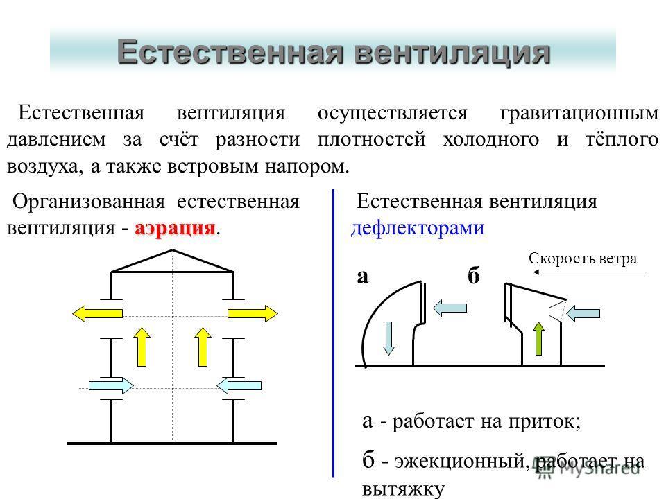 Системы отопления Потери теплоты в помещении Q п складываются из потерь на ограждениях Q огр. и на остеклении Q ост.. Система отопления должна иметь теплопроизводительность не меньше, чем величина теплопотерь. где F огр., F ост. - площадь ограждений
