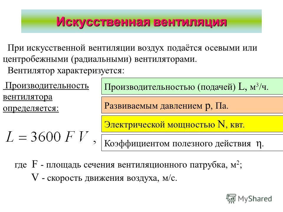 Дефлекторы а - с плавным раструбом; б - эжекционный; в - трёхгранный; г - круглый.