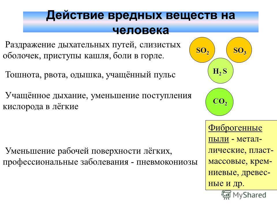 Вредные вещества Химические вредные вещества по характеру воздействия на человека и по вызываемым последствиям делят на группы: 1. Обще токсичные (ртуть, соединения фосфора). 2. Раздражающие (кислоты, щёлочи, аммиак, хлор, сера). 3. Аллергенные (соед