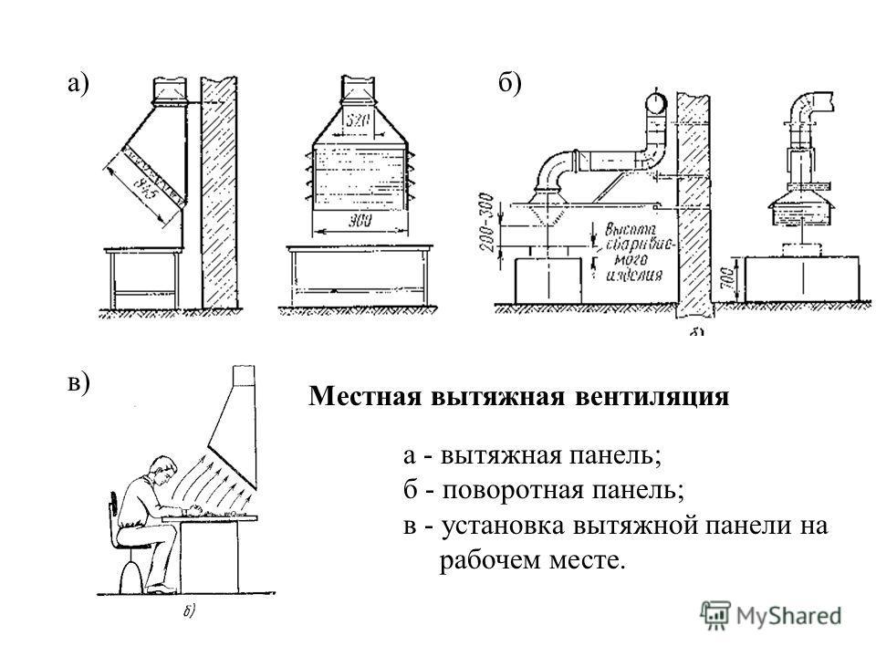 Схема устройств для очистки вентиляционных выбросов от пыли: а - камера пылеосадочная; б - циклон. 1 - корпус; 2 - удаление очищенного воздуха; 3 - удаление скопившейся пыли.
