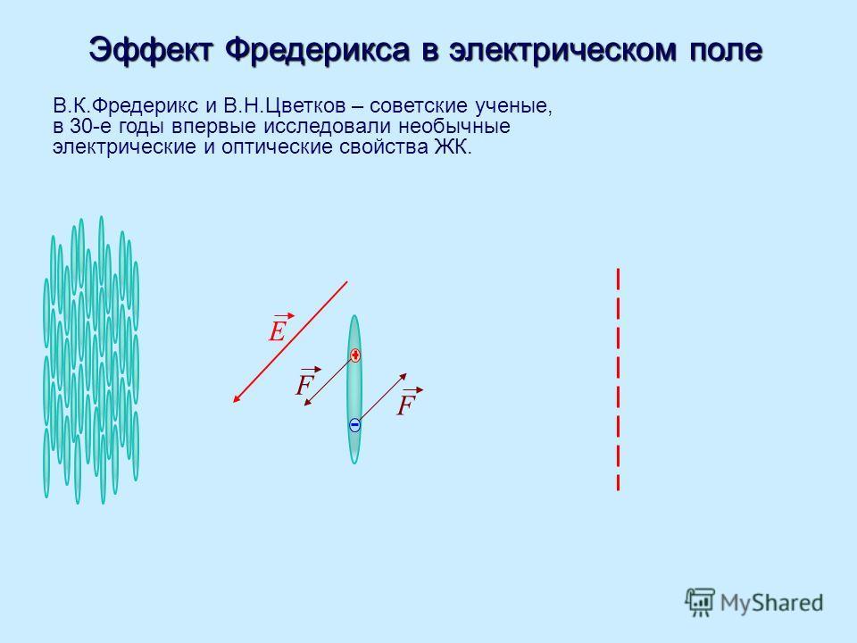 F F EЭффект Фредерикса в электрическом поле В.К.Фредерикс и В.Н.Цветков – советские ученые, в 30-е годы впервые исследовали необычные электрические и оптические свойства ЖК.