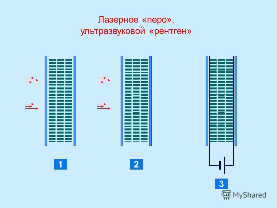 Лазерное «перо», ультразвуковой «рентген» 12 3