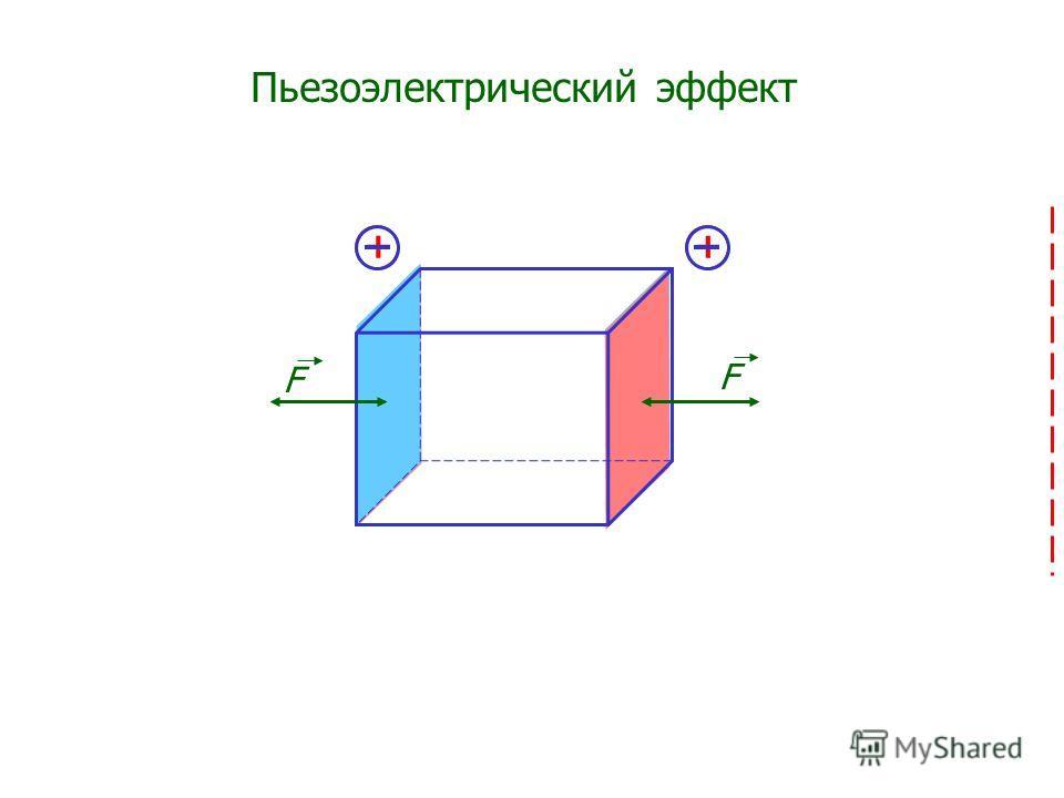 ++ F F Пьезоэлектрический эффект