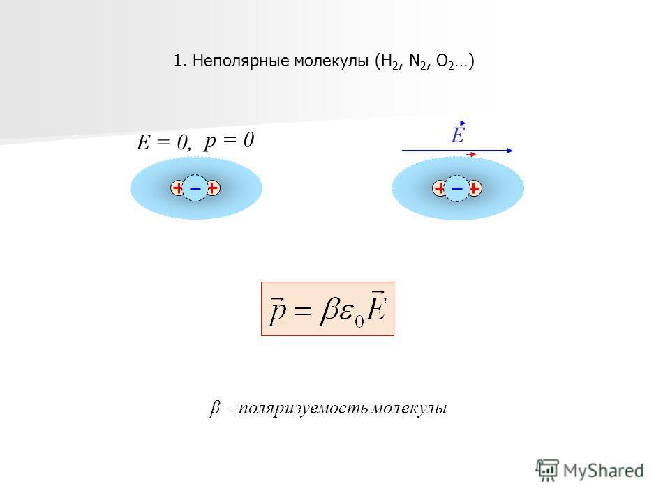 1. Неполярные молекулы (H 2, N 2, O 2 …) E E = 0, p = 0 β – поляризуемость молекулы p
