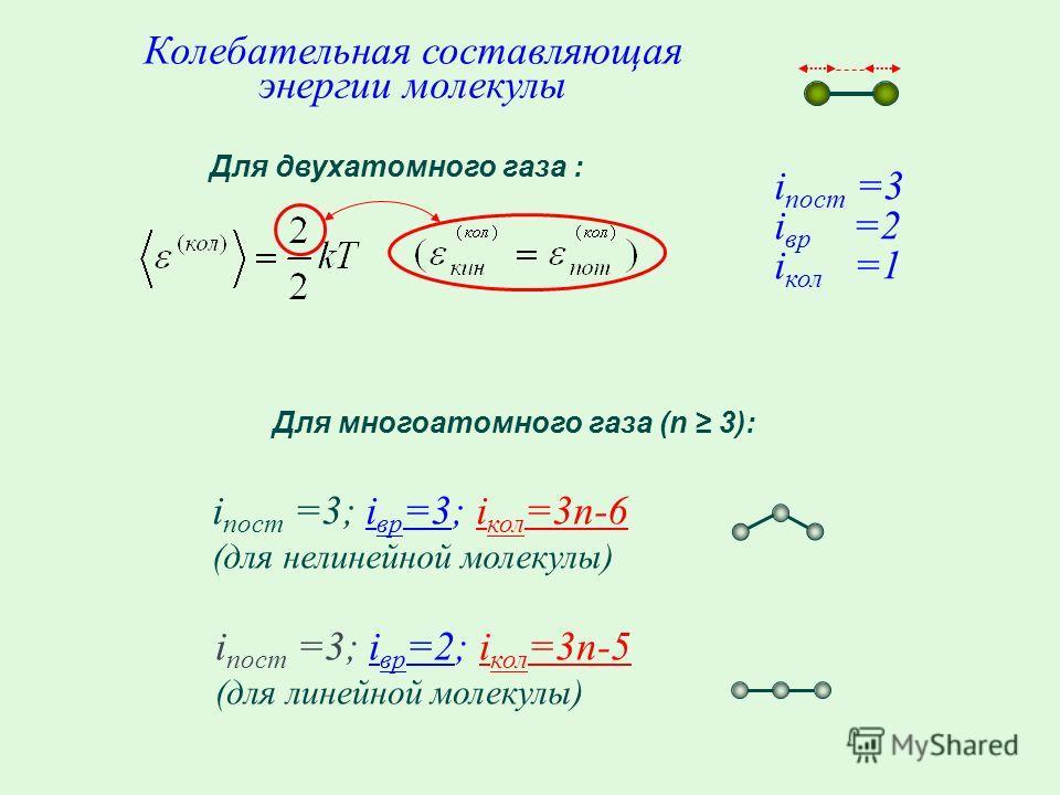 i пост =3; i вр =3; i кол =3n-6 (для нелинейной молекулы) Для многоатомного газа (n 3): Колебательная составляющая энергии молекулы Для двухатомного газа : i пост =3 i вр =2 i кол =1 i пост =3; i вр =2; i кол =3n-5 (для линейной молекулы)