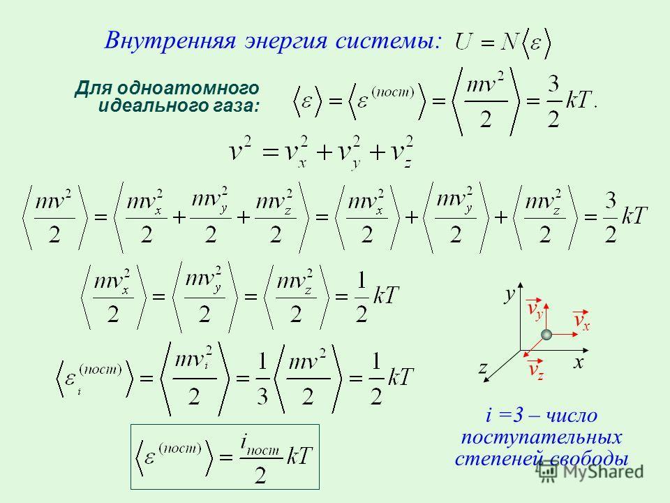i =3 – число поступательных степеней свободы Для одноатомного идеального газа: Внутренняя энергия системы: y z x vxvx vyvy vzvz