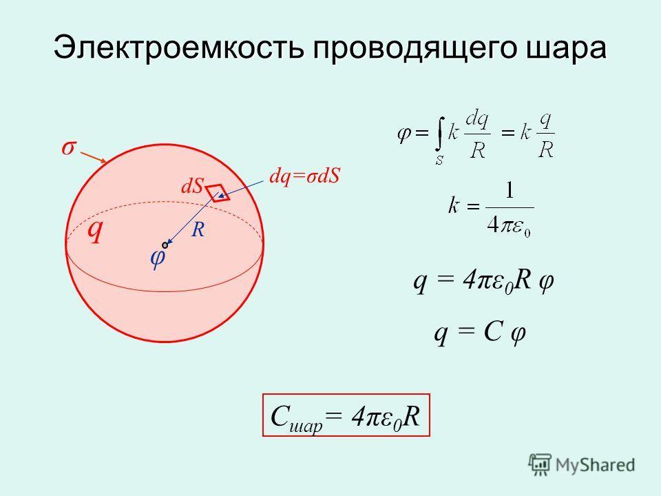 Электроемкость проводящего шара dS R φ σ dq=σdS q = C φ q = 4πε 0 R φ C шар = 4πε 0 R q