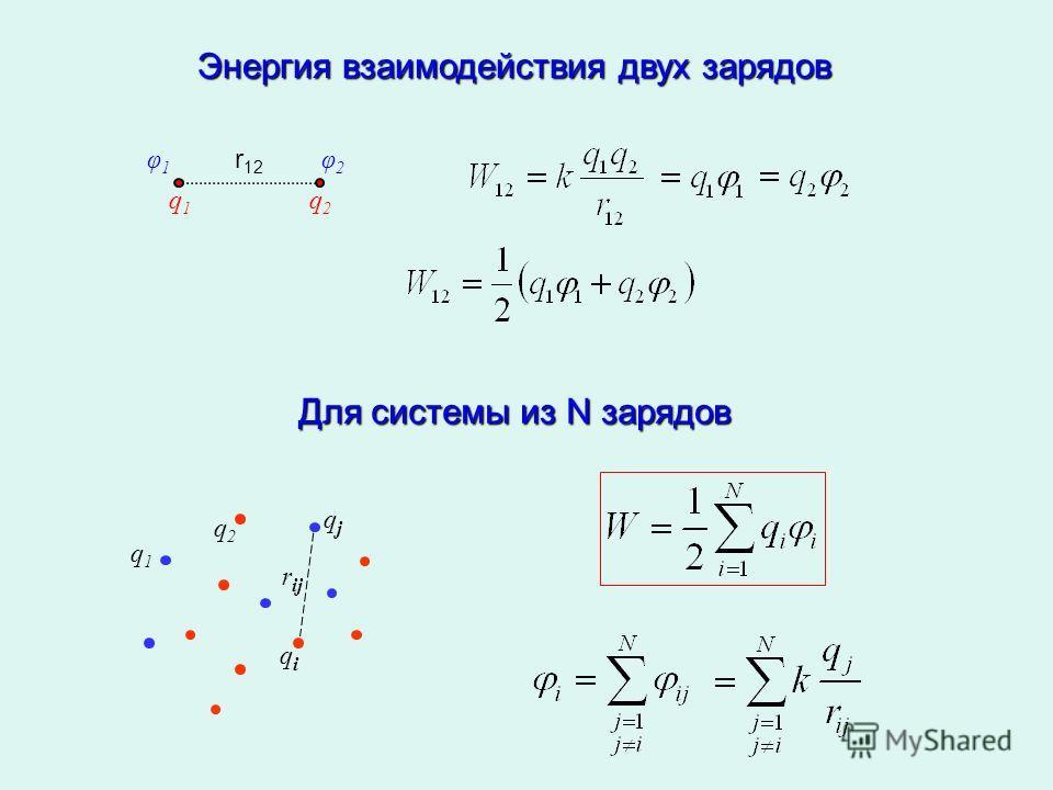 Энергия взаимодействия двух зарядов q1q1 q2q2 r 12 q1q1 q2q2 qiqi Для системы из N зарядов φ1φ1 φ2φ2 qjqj r ij
