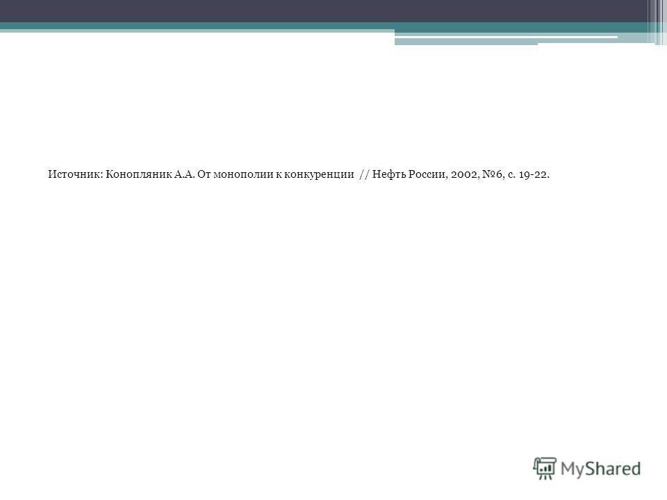 Источник: Конопляник А.А. От монополии к конкуренции // Нефть России, 2002, 6, с. 19-22.