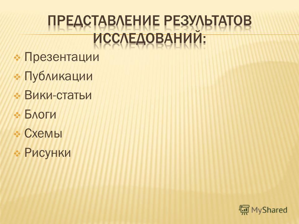 Презентации Публикации Вики-статьи Блоги Схемы Рисунки