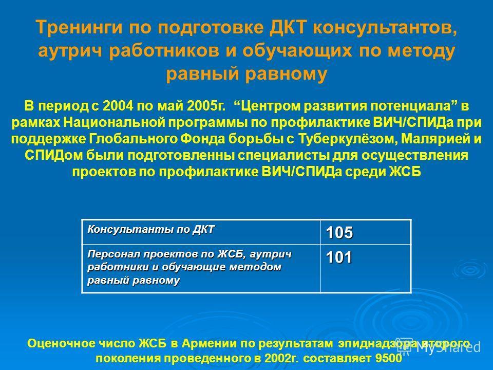 Тренинги по подготовке ДКТ консультантов, аутрич работников и обучающих по методу равный равному Оценочное число ЖСБ в Армении по результатам эпиднадзора второго поколения проведенного в 2002г. составляет 9500 В период с 2004 по май 2005г. Центром ра
