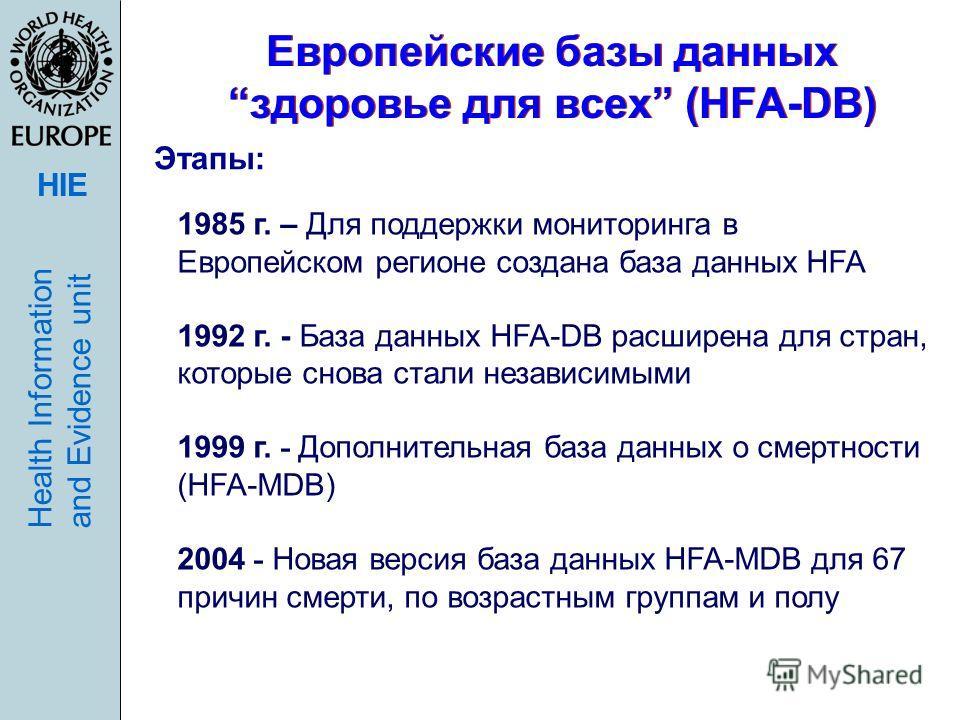 HIE Health Informationand Evidence unit Европейские базы данныхздоровье для всех (HFA-DB) Этапы: 1985 г. – Для поддержки мониторинга в Европейском регионе создана база данных HFA 1992 г. - База данных HFA-DB расширена для стран, которые снова стали н