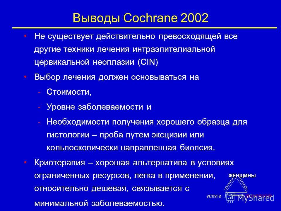 Выводы Cochrane 2002 Не существует действительно превосходящей все другие техники лечения интраэпителиальной цервикальной неоплазии (CIN) Выбор лечения должен основываться на -Стоимости, -Уровне заболеваемости и -Необходимости получения хорошего обра