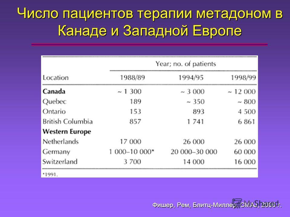 Число пациентов терапии метадоном в Канаде и Западной Европе Фишер, Рем, Блитц-Миллер, CMAJ, 2000 г.